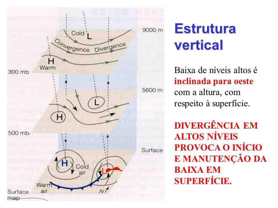 Estrutura vertical Baixa de níveis altos é inclinada para oeste com a altura, com respeito à superfície. DIVERGÊNCIA EM ALTOS NÍVEIS PROVOCA O INÍCIO