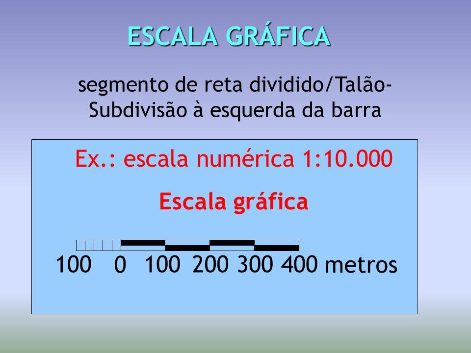 ESCALA GRÁFICA ESCALA GRÁFICA segmento de reta dividido/Talão- Subdivisão à esquerda da barra Ex.: escala numérica 1:10.000 Escala gráfica 0 100200300