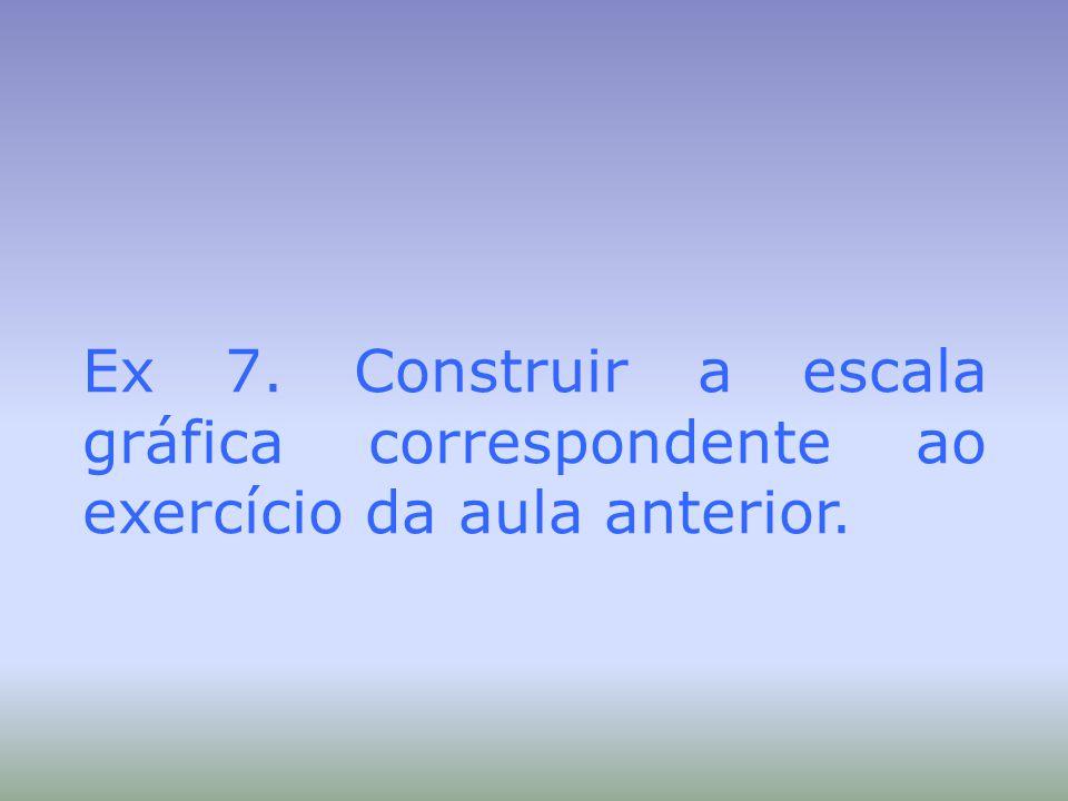 Ex 7. Construir a escala gráfica correspondente ao exercício da aula anterior.