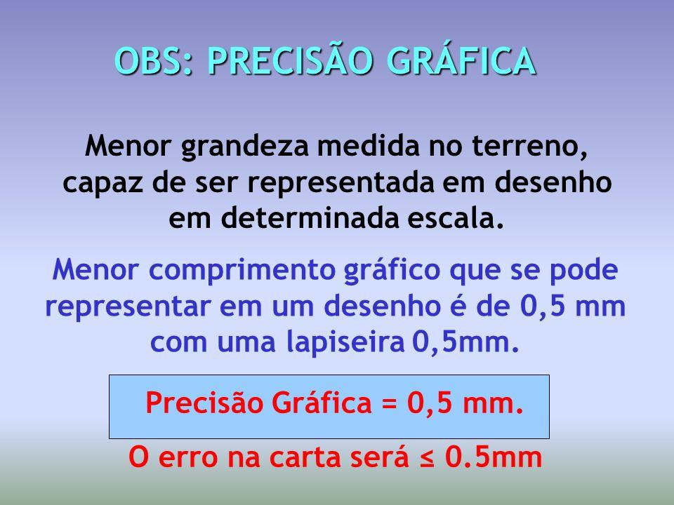 OBS: PRECISÃO GRÁFICA OBS: PRECISÃO GRÁFICA Menor grandeza medida no terreno, capaz de ser representada em desenho em determinada escala. Menor compri