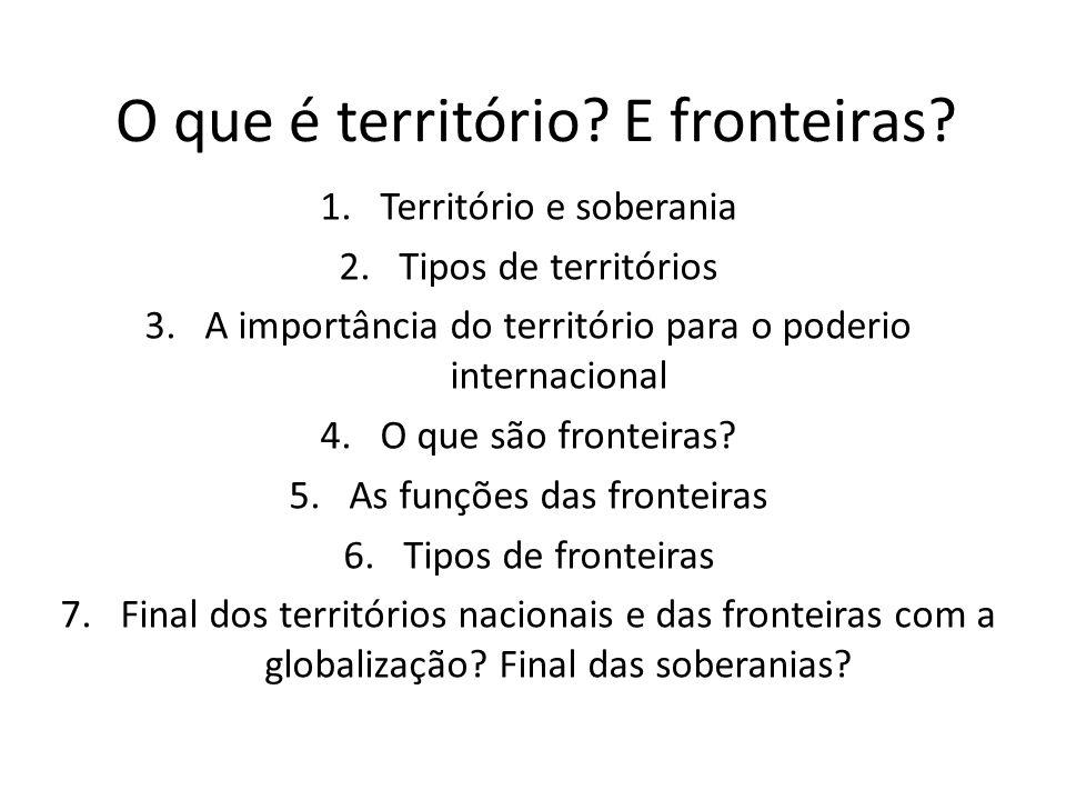 O que é território? E fronteiras? 1.Território e soberania 2.Tipos de territórios 3.A importância do território para o poderio internacional 4.O que s