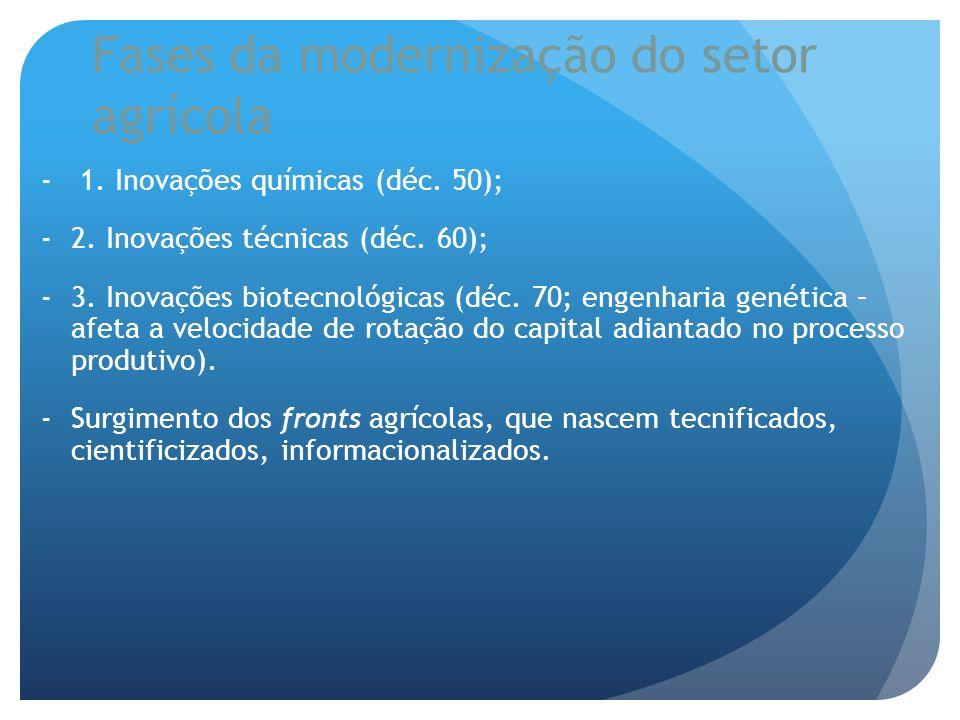 Fases da modernização do setor agrícola - 1. Inovações químicas (déc. 50); -2. Inovações técnicas (déc. 60); -3. Inovações biotecnológicas (déc. 70; e