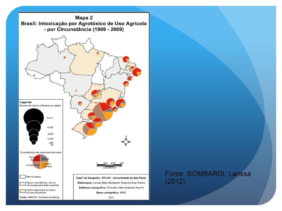 Síntese regional de um Brasil Agrícola e Agrário