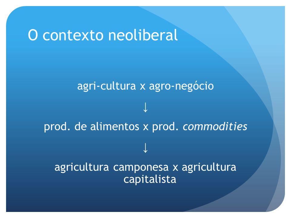 O contexto neoliberal agri-cultura x agro-negócio prod. de alimentos x prod. commodities agricultura camponesa x agricultura capitalista