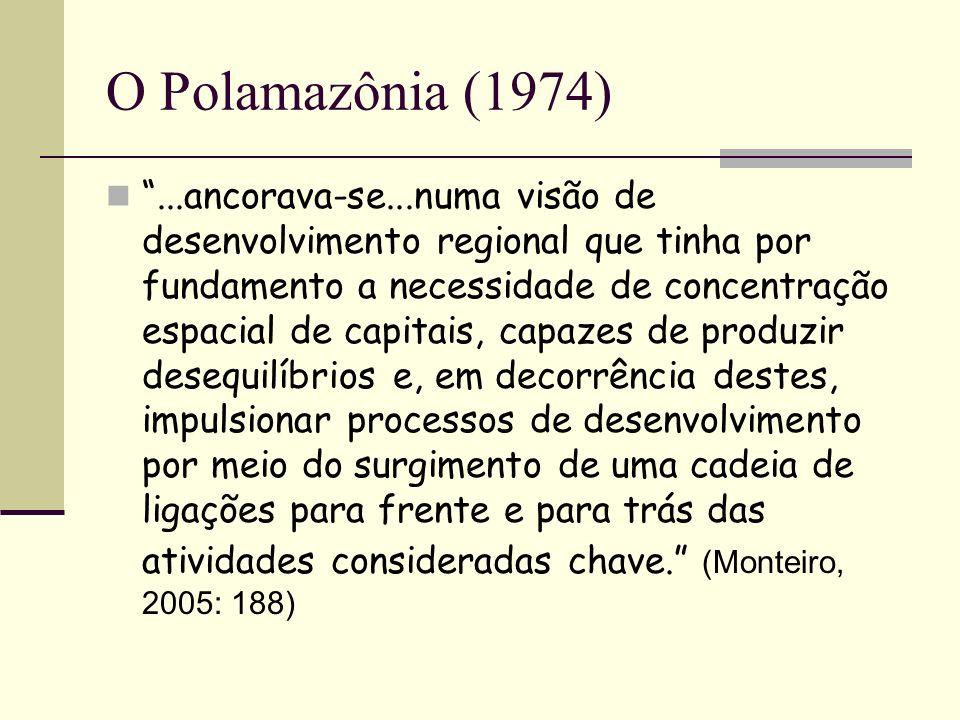 Polamazônia: da representação à produção do espaço Carajás (ferro, principalmente) Trombetas (bauxita; ALCAN, MRN e CVRD, ALBRAS, ALUNORTE) Amapá (manganês e caulim; CADAM)