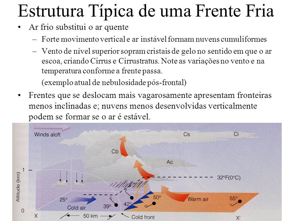 Estrutura Típica de uma Frente Fria Ar frio substitui o ar quente –Forte movimento vertical e ar instável formam nuvens cumuliformes –Vento de nível s