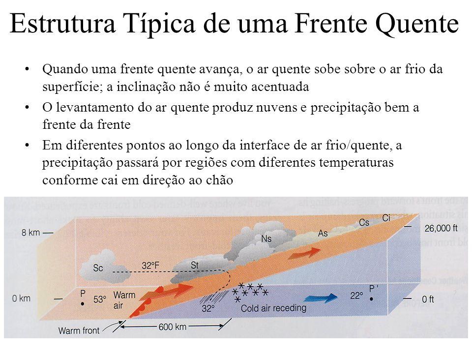 Estrutura Típica de uma Frente Quente Quando uma frente quente avança, o ar quente sobe sobre o ar frio da superfície; a inclinação não é muito acentu