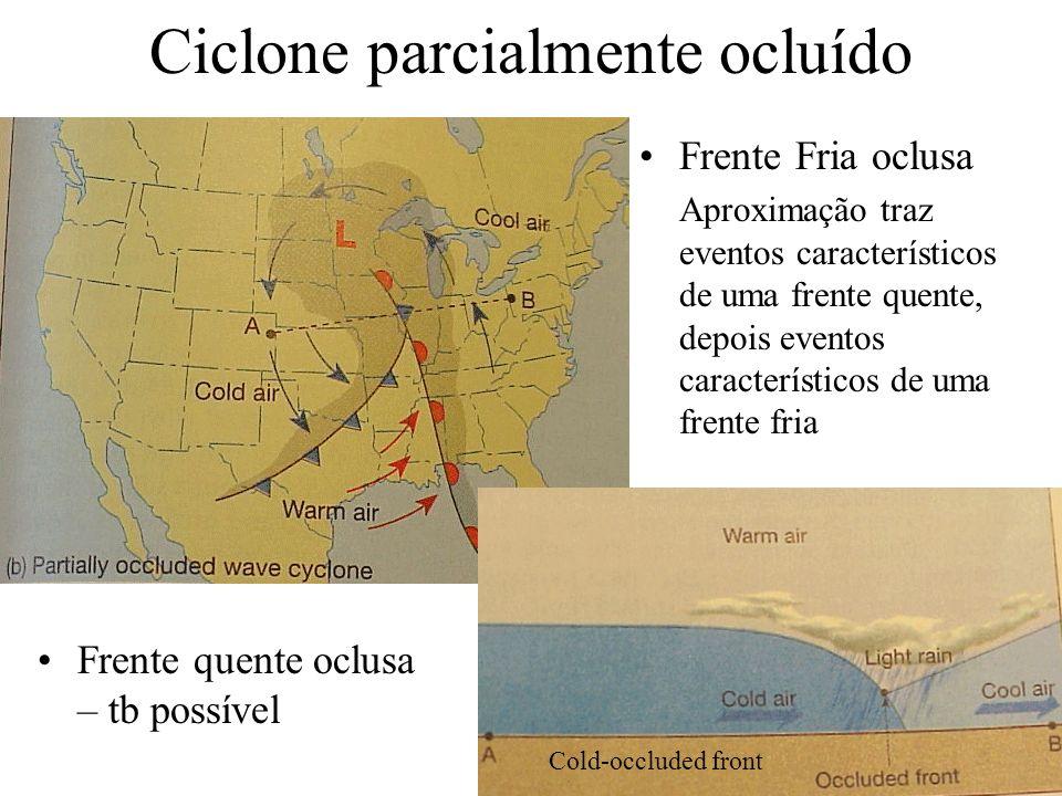 Ciclone parcialmente ocluído Frente Fria oclusa Aproximação traz eventos característicos de uma frente quente, depois eventos característicos de uma f