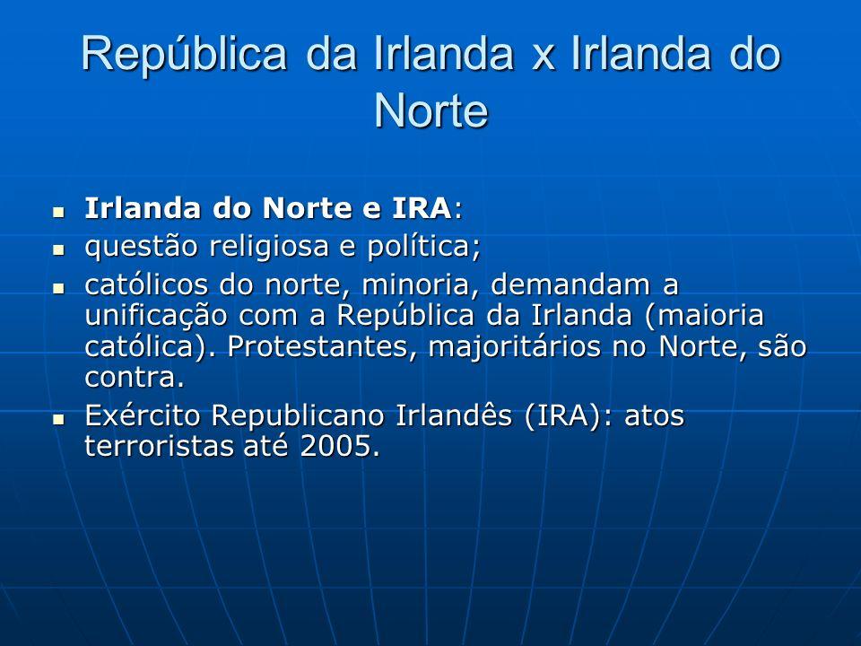 República da Irlanda x Irlanda do Norte Irlanda do Norte e IRA: Irlanda do Norte e IRA: questão religiosa e política; questão religiosa e política; ca