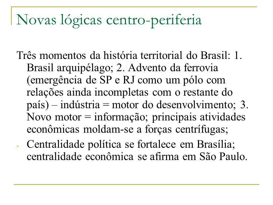 Novas lógicas centro-periferia Três momentos da história territorial do Brasil: 1. Brasil arquipélago; 2. Advento da ferrovia (emergência de SP e RJ c