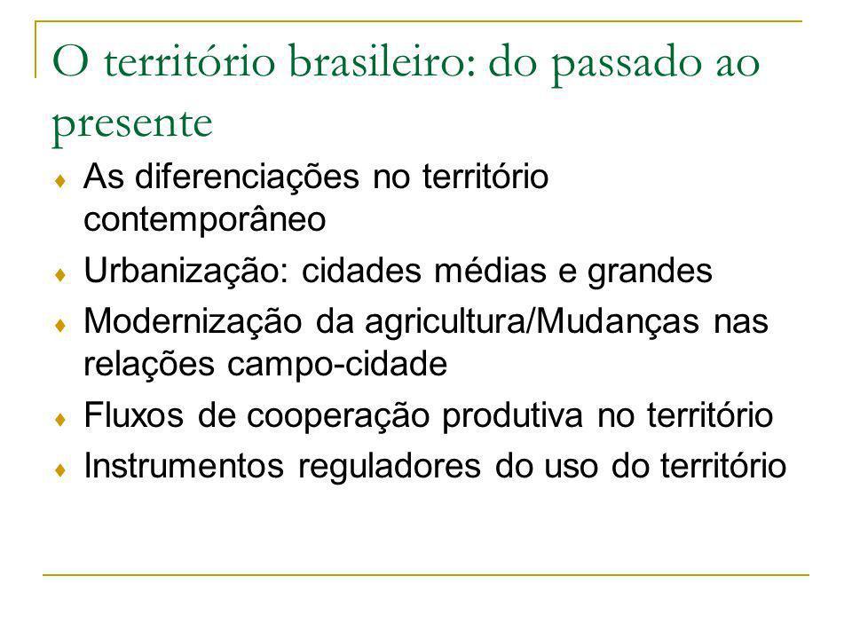 O território brasileiro: do passado ao presente As diferenciações no território contemporâneo Urbanização: cidades médias e grandes Modernização da agricultura/Mudanças nas relações campo-cidade Fluxos de cooperação produtiva no território Instrumentos reguladores do uso do território