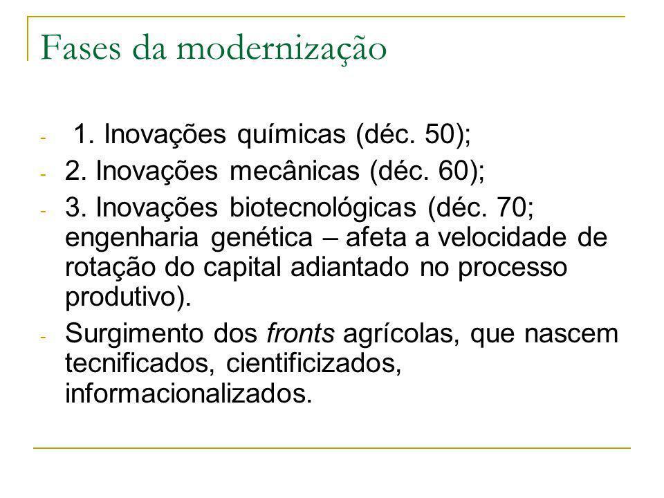 Fases da modernização - 1. Inovações químicas (déc. 50); - 2. Inovações mecânicas (déc. 60); - 3. Inovações biotecnológicas (déc. 70; engenharia genét