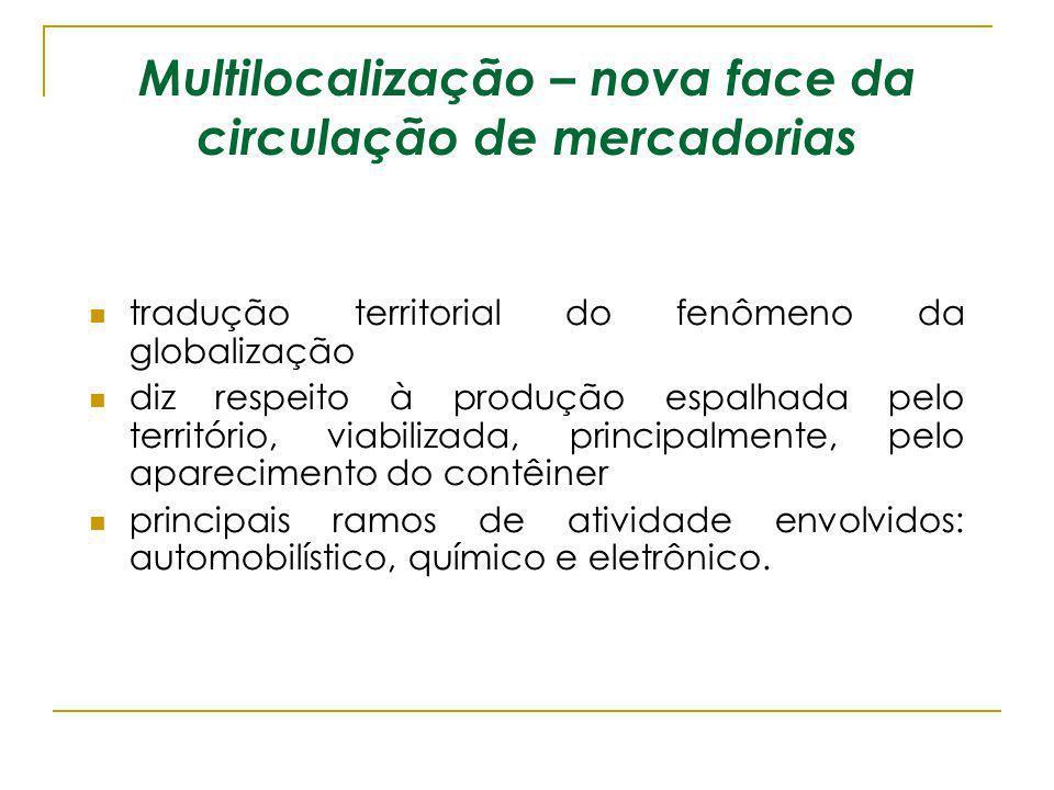 Multilocalização – nova face da circulação de mercadorias tradução territorial do fenômeno da globalização diz respeito à produção espalhada pelo terr