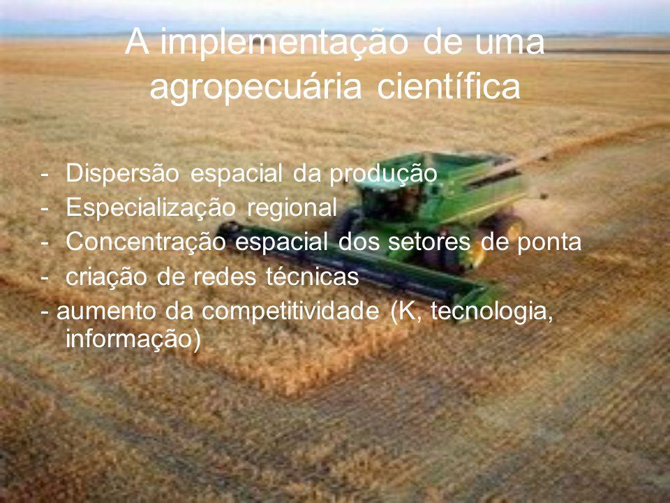 O contexto neoliberal agri-cultura x agro-negócio prod.