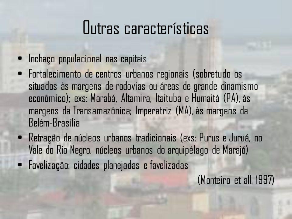 Outras características Inchaço populacional nas capitais Fortalecimento de centros urbanos regionais (sobretudo os situados às margens de rodovias ou áreas de grande dinamismo econômico); exs: Marabá, Altamira, Itaituba e Humaitá (PA), às margens da Transamazônica; Imperatriz (MA), às margens da Belém-Brasília Retração de núcleos urbanos tradicionais (exs: Purus e Juruá, no Vale do Rio Negro, núcleos urbanos do arquipélago de Marajó) Favelização: cidades planejadas e favelizadas (Monteiro et all, 1997)