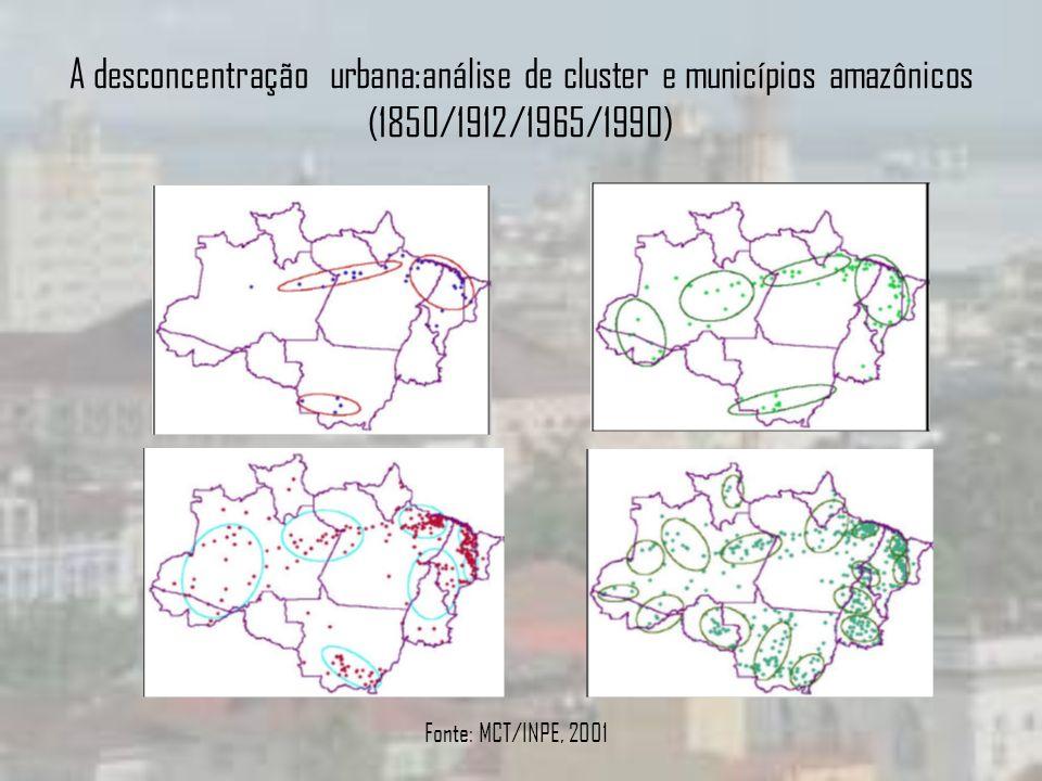 A desconcentração urbana:análise de cluster e municípios amazônicos (1850/1912/1965/1990) Fonte: MCT/INPE, 2001