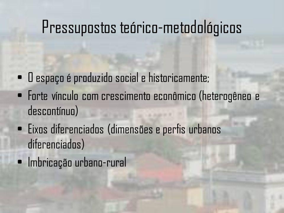 Pressupostos teórico-metodológicos O espaço é produzido social e historicamente; Forte vínculo com crescimento econômico (heterogêneo e descontínuo) Eixos diferenciados (dimensões e perfis urbanos diferenciados) Imbricação urbano-rural