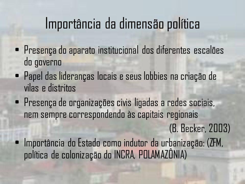 Importância da dimensão política Presença do aparato institucional dos diferentes escalões do governo Papel das lideranças locais e seus lobbies na cr