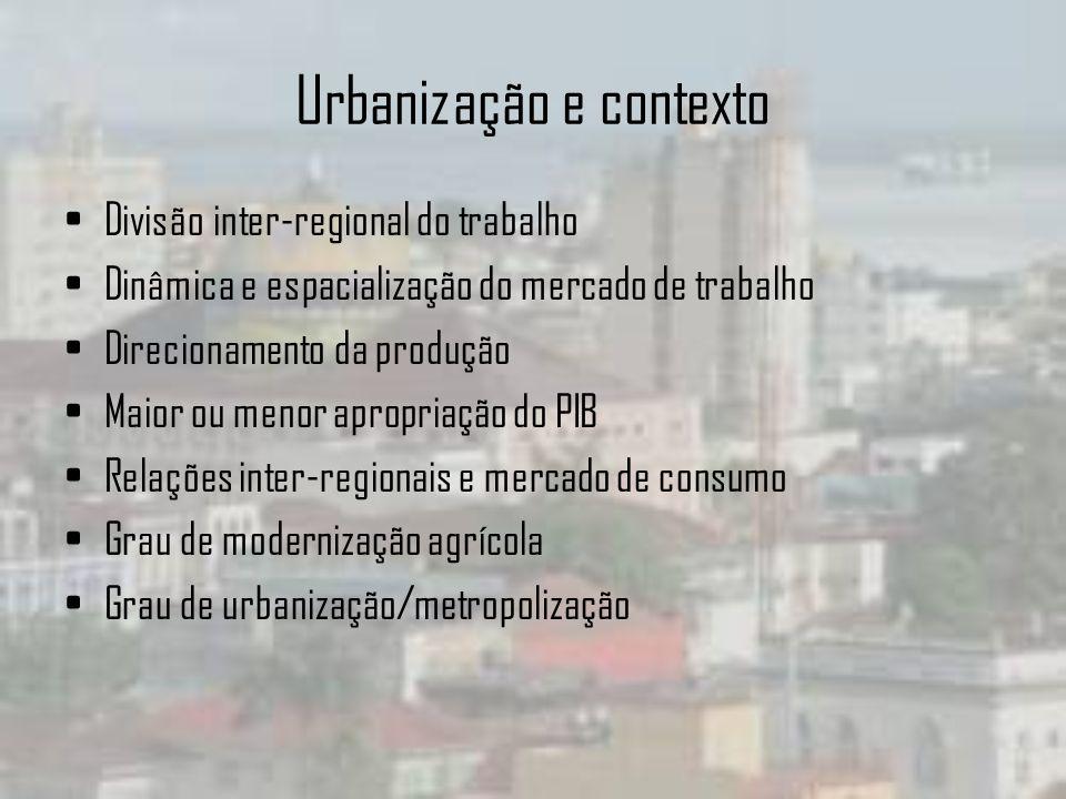 Urbanização e contexto Divisão inter-regional do trabalho Dinâmica e espacialização do mercado de trabalho Direcionamento da produção Maior ou menor apropriação do PIB Relações inter-regionais e mercado de consumo Grau de modernização agrícola Grau de urbanização/metropolização