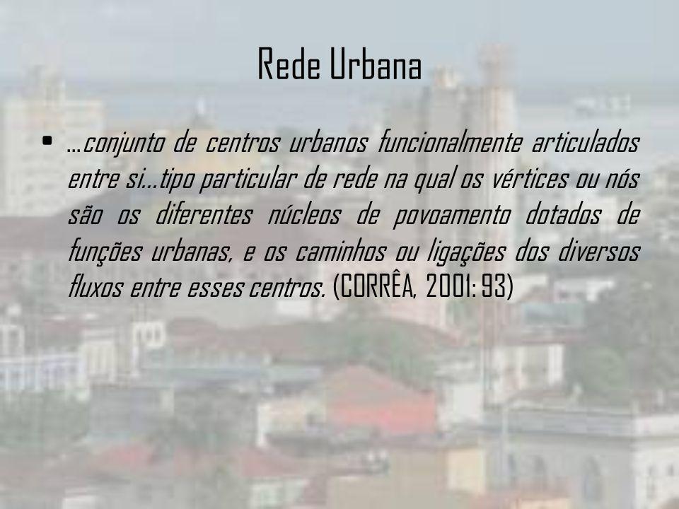 Rede Urbana...conjunto de centros urbanos funcionalmente articulados entre si...tipo particular de rede na qual os vértices ou nós são os diferentes núcleos de povoamento dotados de funções urbanas, e os caminhos ou ligações dos diversos fluxos entre esses centros.