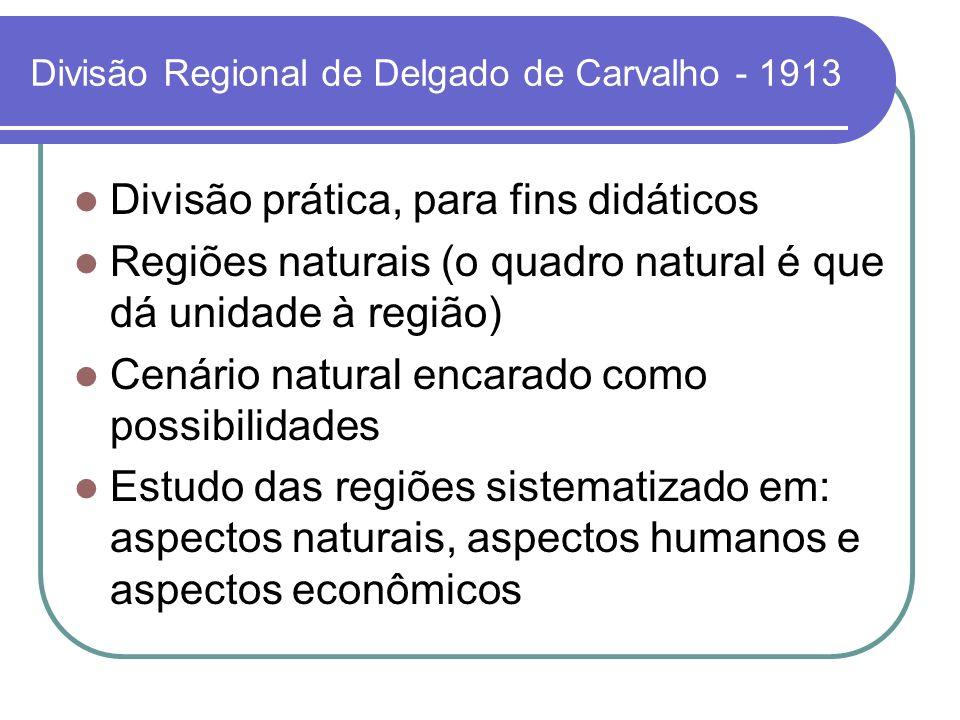 Divisão Regional de Delgado de Carvalho - 1913 Divisão prática, para fins didáticos Regiões naturais (o quadro natural é que dá unidade à região) Cená