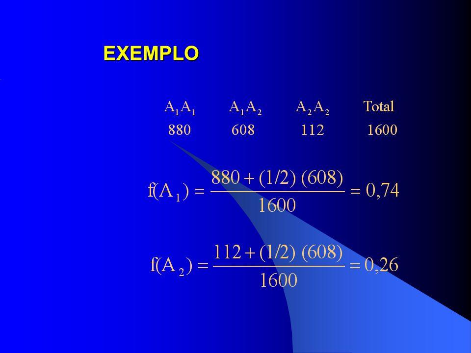 b) Pode-se considerar que essa amostra está em equilíbrio de Hardy-Weinberg com relação aos grupos sangüíneos M, MN e N?