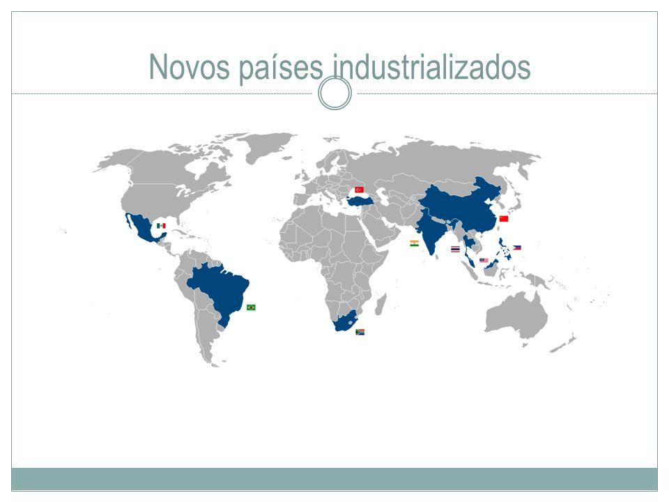 Novos países industrializados