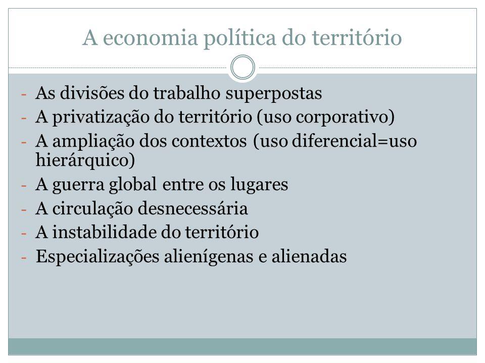 A economia política do território - As divisões do trabalho superpostas - A privatização do território (uso corporativo) - A ampliação dos contextos (