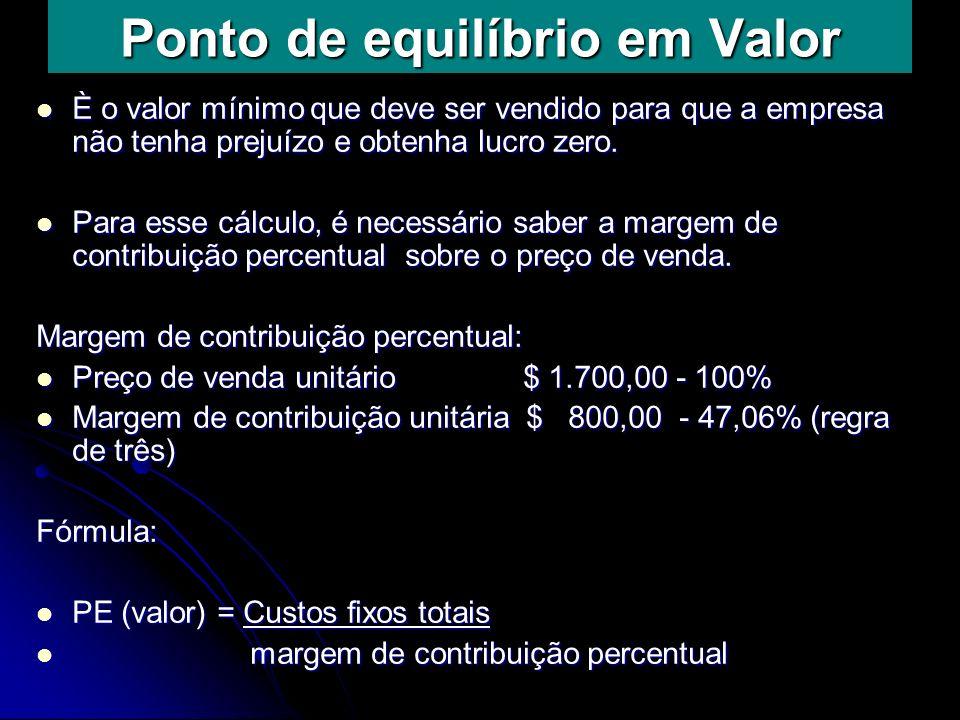 Ponto de equilíbrio Operacional È a quantidade de vendas que deve ser efetuada para cobrir todos os custos e as despesas fixas, deixando de lado os aspectos financeiros e não-operacionais.