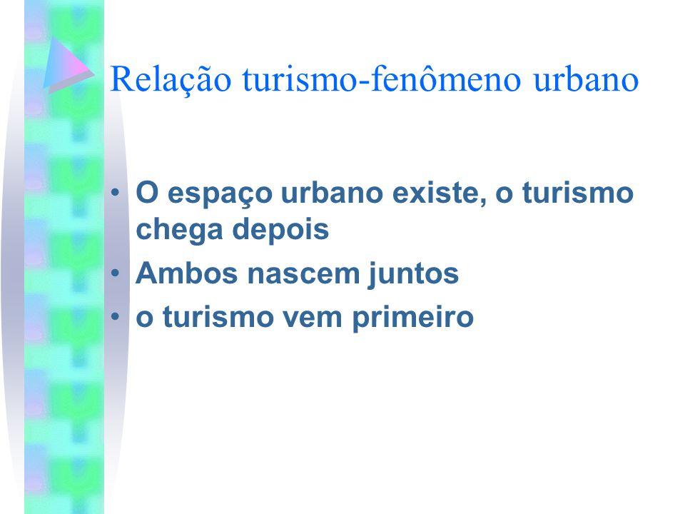 Relação turismo-fenômeno urbano O espaço urbano existe, o turismo chega depois Ambos nascem juntos o turismo vem primeiro