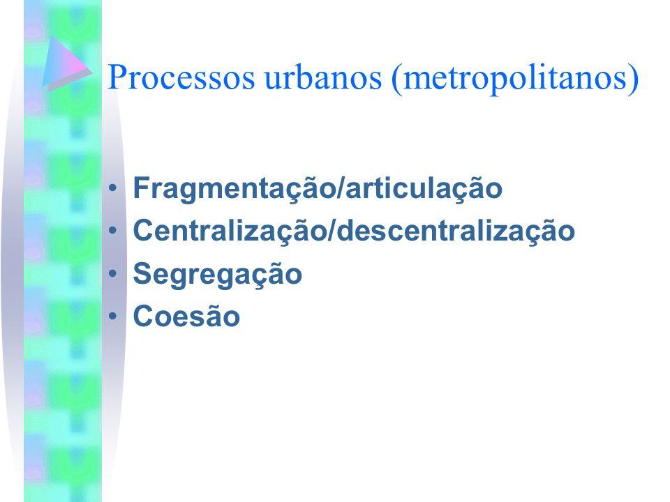 Processos urbanos (metropolitanos) Fragmentação/articulação Centralização/descentralização Segregação Coesão