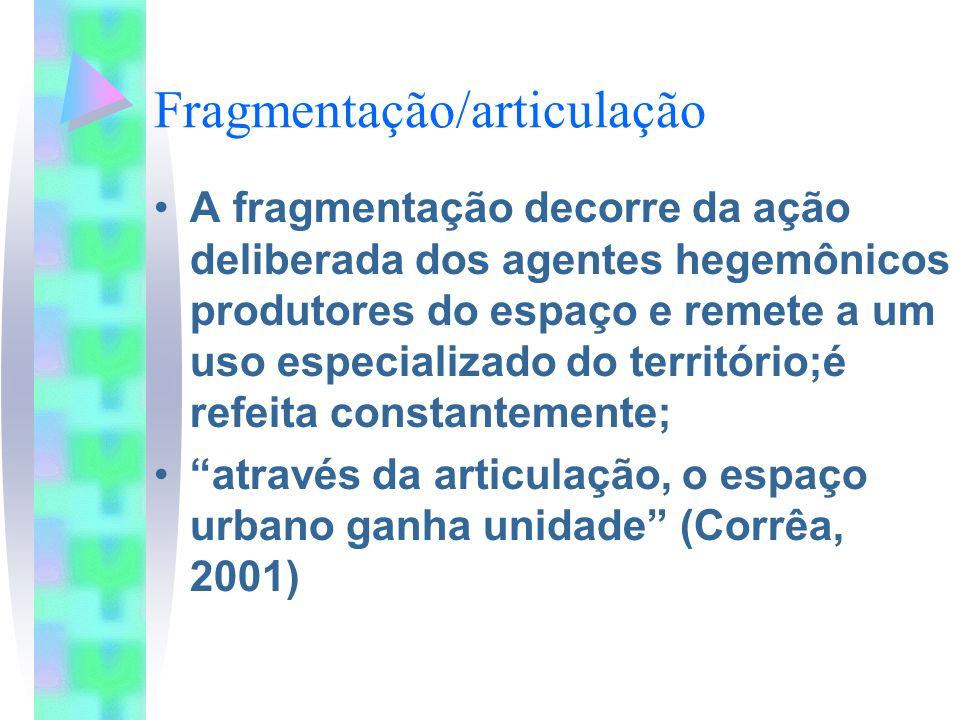 Fragmentação/articulação A fragmentação decorre da ação deliberada dos agentes hegemônicos produtores do espaço e remete a um uso especializado do ter