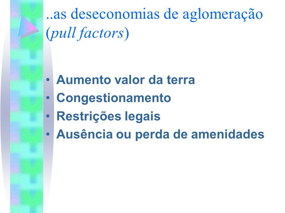 ..as deseconomias de aglomeração (pull factors) Aumento valor da terra Congestionamento Restrições legais Ausência ou perda de amenidades