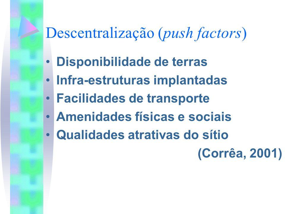 Descentralização (push factors) Disponibilidade de terras Infra-estruturas implantadas Facilidades de transporte Amenidades físicas e sociais Qualidad