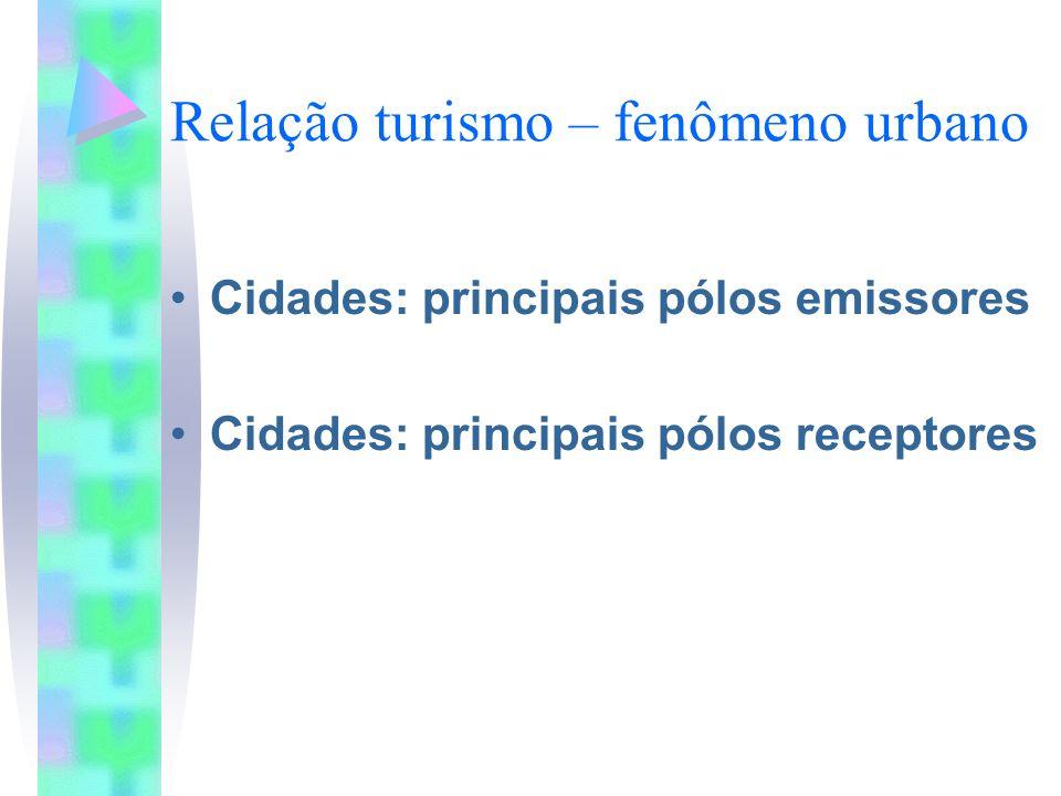 Relação turismo – fenômeno urbano Cidades: principais pólos emissores Cidades: principais pólos receptores