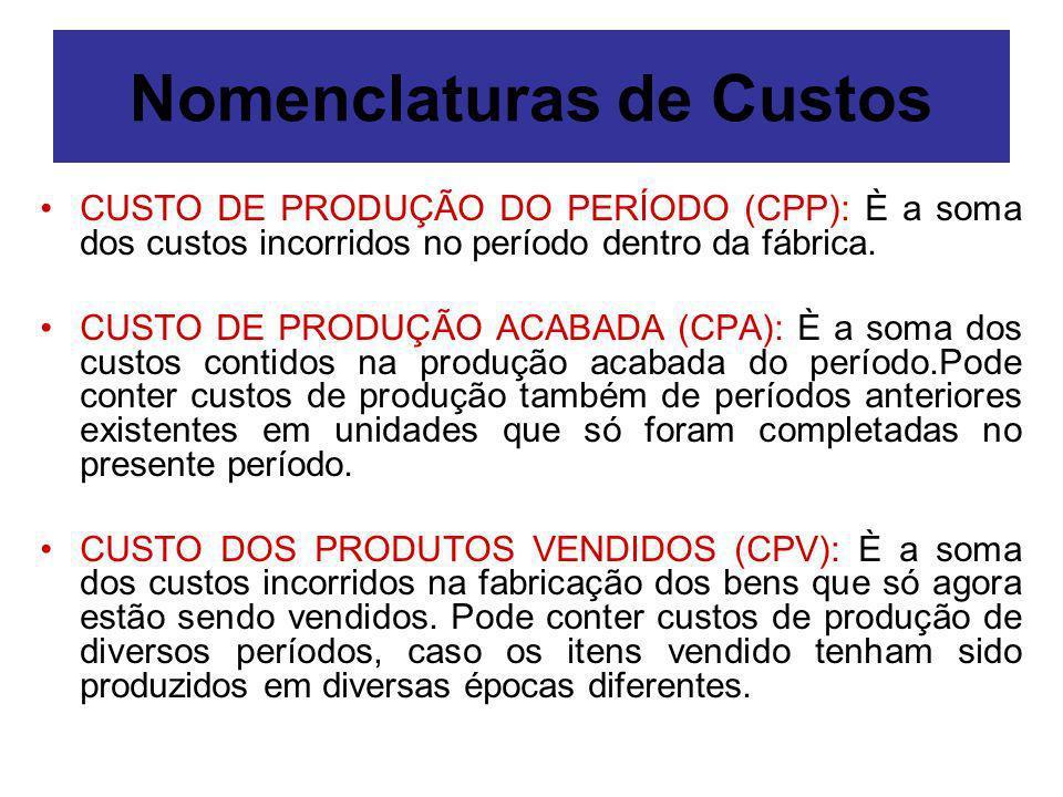 Nomenclaturas de Custos CUSTO DE PRODUÇÃO DO PERÍODO (CPP): È a soma dos custos incorridos no período dentro da fábrica. CUSTO DE PRODUÇÃO ACABADA (CP