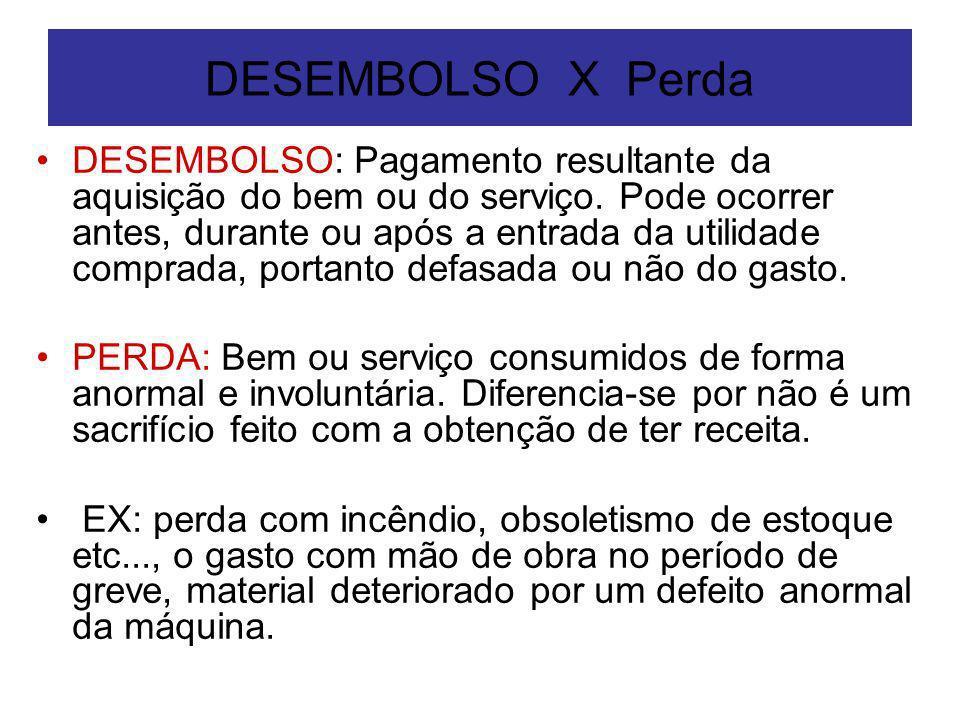 DESEMBOLSO X Perda DESEMBOLSO: Pagamento resultante da aquisição do bem ou do serviço. Pode ocorrer antes, durante ou após a entrada da utilidade comp
