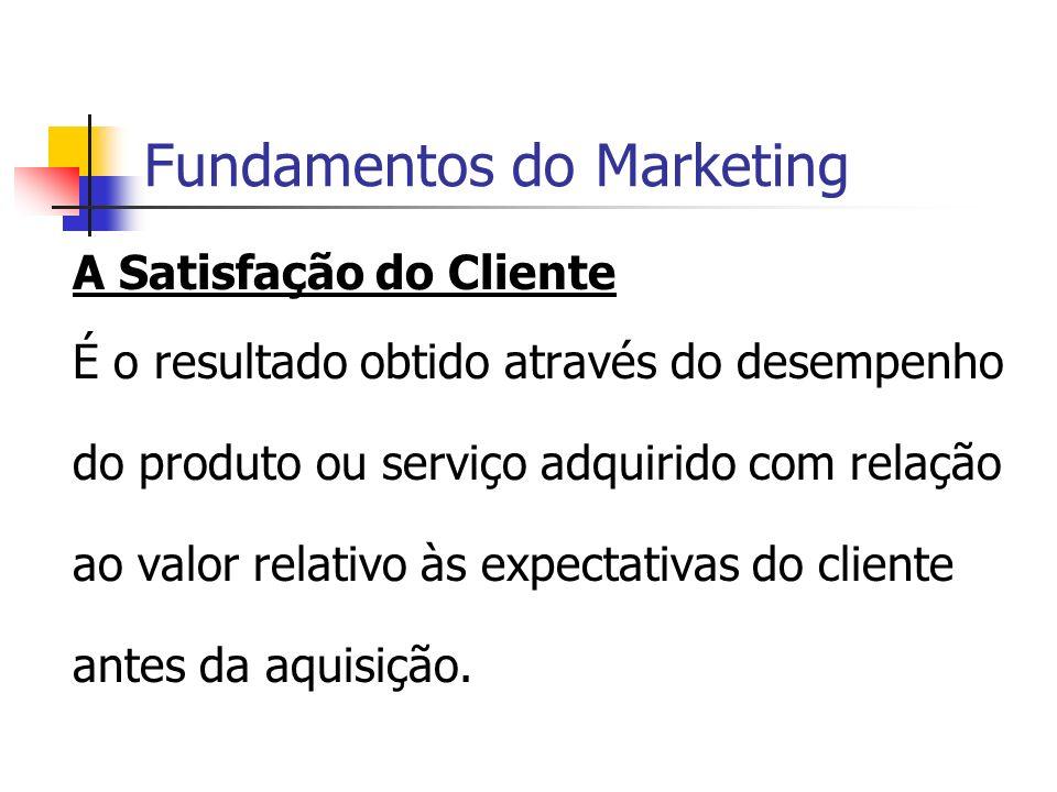 Fundamentos do Marketing A Satisfação do Cliente É o resultado obtido através do desempenho do produto ou serviço adquirido com relação ao valor relat