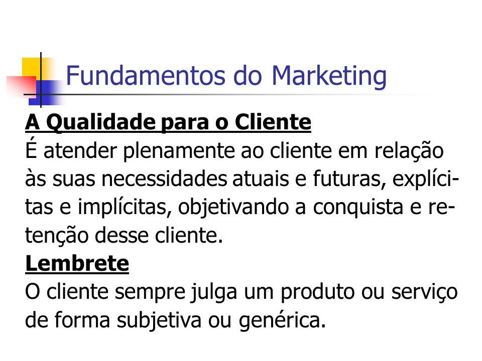 Fundamentos do Marketing A Qualidade para o Cliente É atender plenamente ao cliente em relação às suas necessidades atuais e futuras, explíci- tas e i