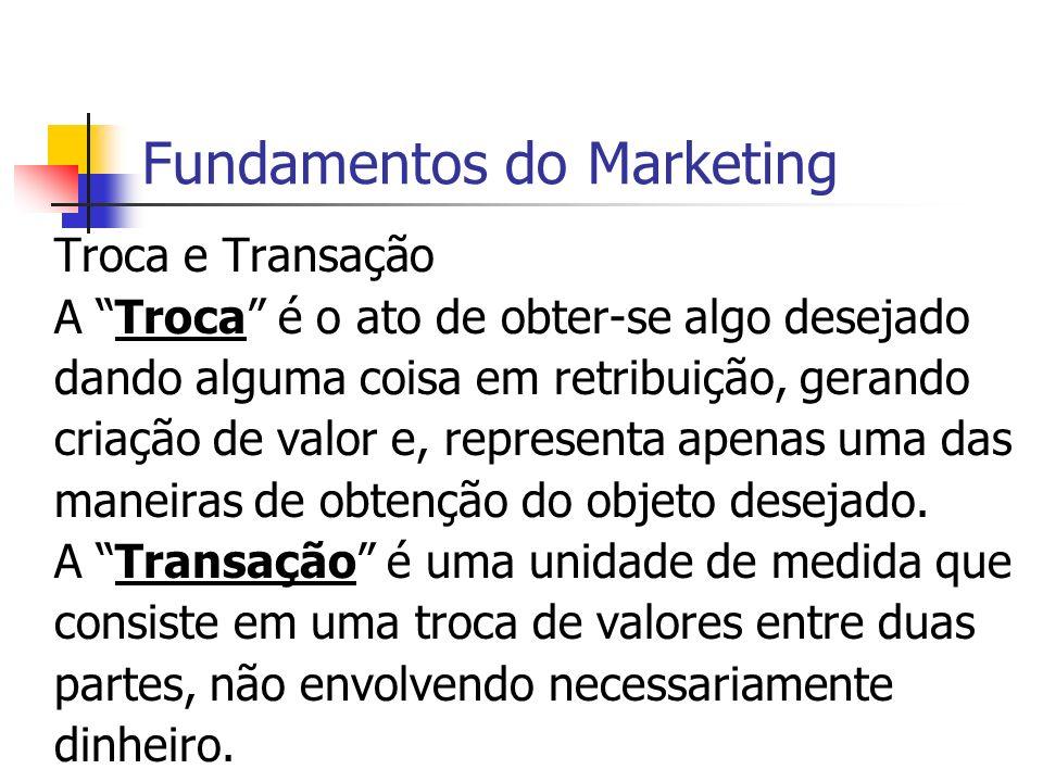 Fundamentos do Marketing Troca e Transação A Troca é o ato de obter-se algo desejado dando alguma coisa em retribuição, gerando criação de valor e, re