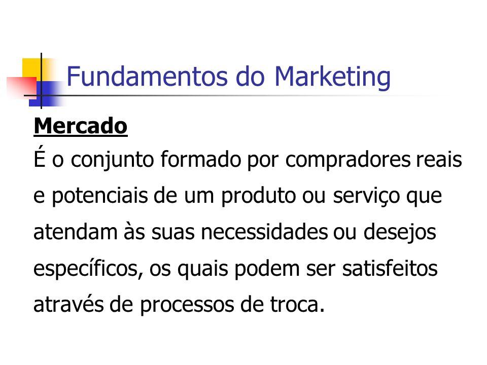 Fundamentos do Marketing Mercado É o conjunto formado por compradores reais e potenciais de um produto ou serviço que atendam às suas necessidades ou