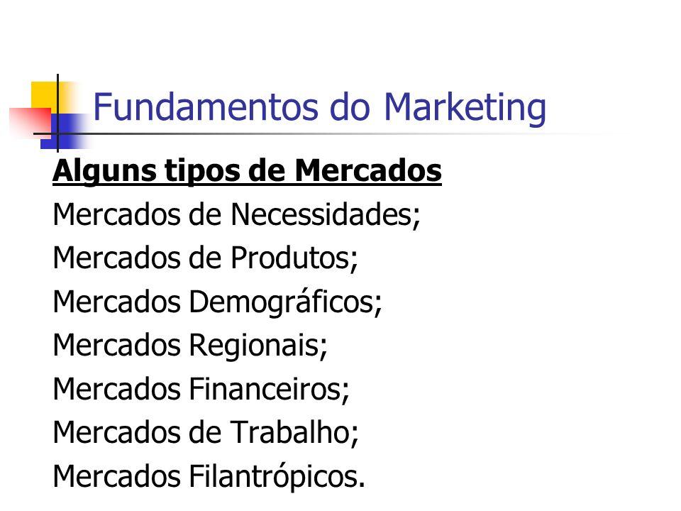 Fundamentos do Marketing Alguns tipos de Mercados Mercados de Necessidades; Mercados de Produtos; Mercados Demográficos; Mercados Regionais; Mercados