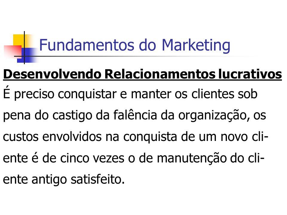 Fundamentos do Marketing Desenvolvendo Relacionamentos lucrativos É preciso conquistar e manter os clientes sob pena do castigo da falência da organiz