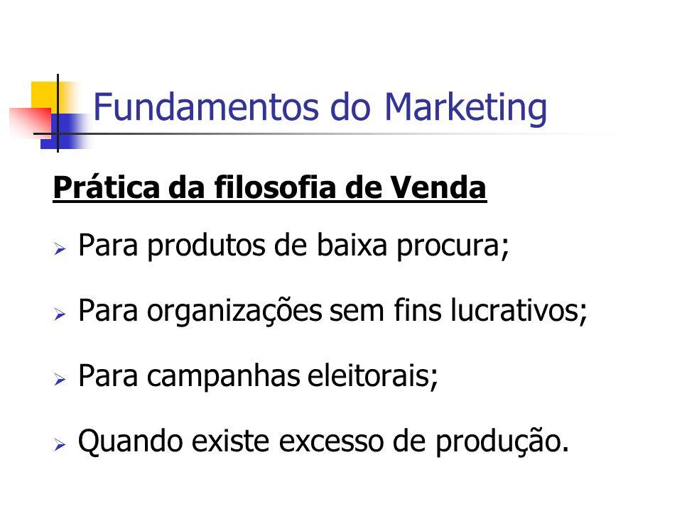 Fundamentos do Marketing Prática da filosofia de Venda Para produtos de baixa procura; Para organizações sem fins lucrativos; Para campanhas eleitorai