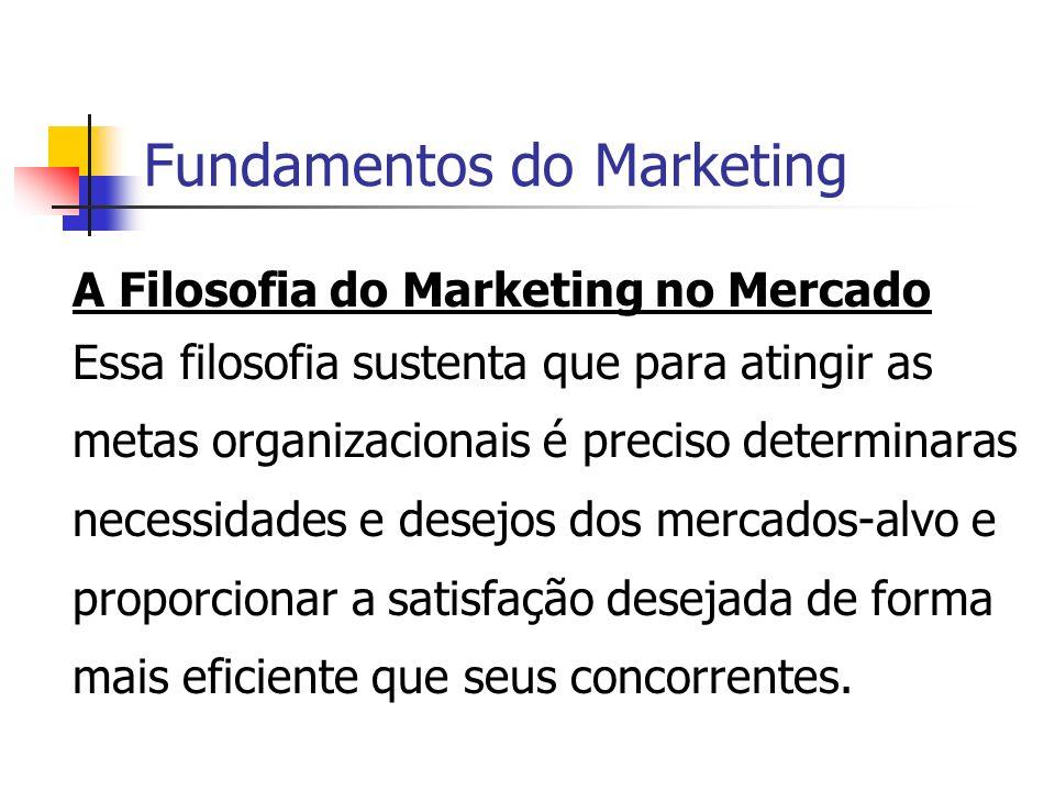 Fundamentos do Marketing A Filosofia do Marketing no Mercado Essa filosofia sustenta que para atingir as metas organizacionais é preciso determinaras