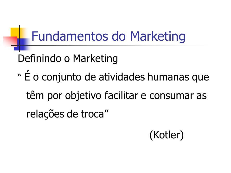 Fundamentos do Marketing Conceitos Centrais em Marketing Necessidades, desejos e demandas; Produtos Valor, Satisfação e Qualidade Troca, Transações e Relacionamentos Mercados