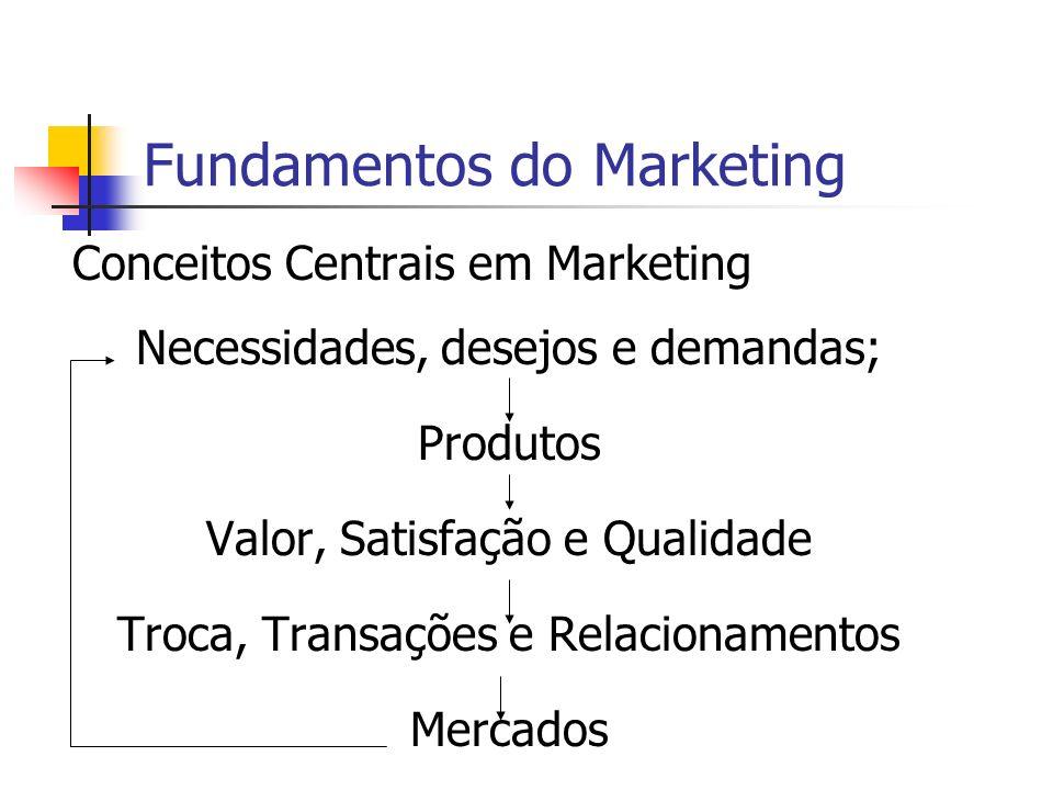 Fundamentos do Marketing Conceitos Centrais em Marketing Necessidades, desejos e demandas; Produtos Valor, Satisfação e Qualidade Troca, Transações e