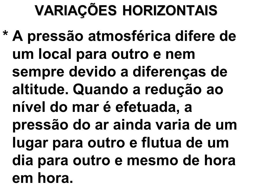 VARIAÇÕES HORIZONTAIS * A pressão atmosférica difere de um local para outro e nem sempre devido a diferenças de altitude. Quando a redução ao nível do