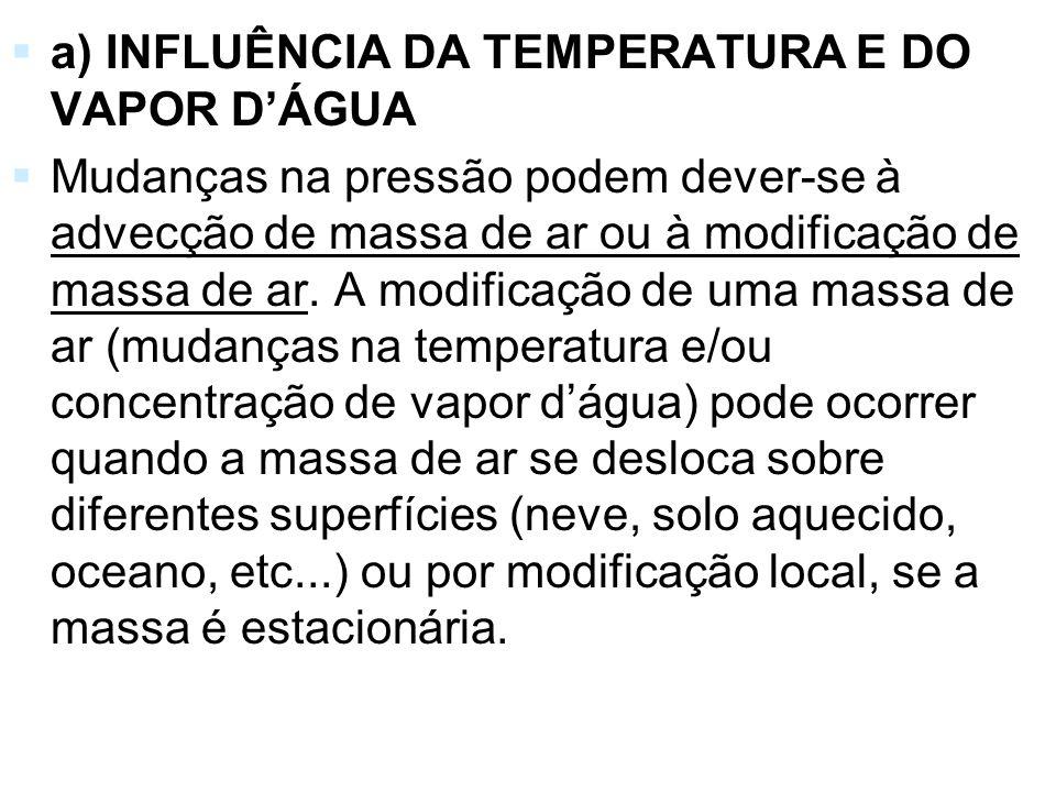 a) INFLUÊNCIA DA TEMPERATURA E DO VAPOR DÁGUA Mudanças na pressão podem dever-se à advecção de massa de ar ou à modificação de massa de ar. A modifica