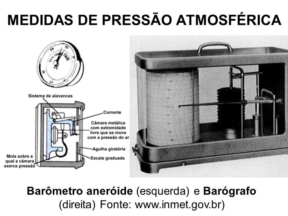 MEDIDAS DE PRESSÃO ATMOSFÉRICA Barômetro aneróide (esquerda) e Barógrafo (direita) Fonte: www.inmet.gov.br)